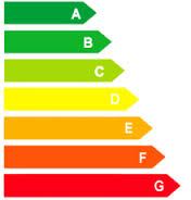 Calificación_energetica