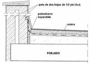Sección cubierta